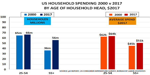 US-spend-Jan18.png
