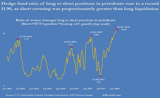 Economy faces slowdown as oil/commodity prices slide