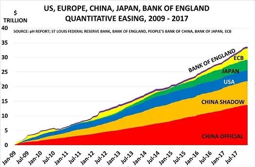 quantitative easing archives - new normal