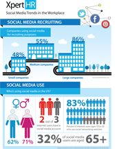 10051-social-media-in-the-workplace-infographic-small