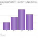 XHRVoluntaryResignation2013