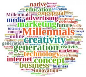 Word cloud relating to Millennials.
