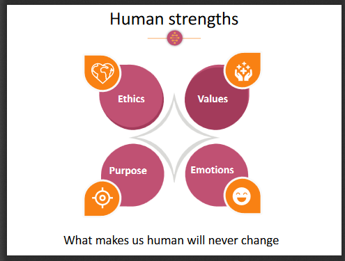 human strenghts