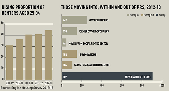 Affordable-housing-graphs-570
