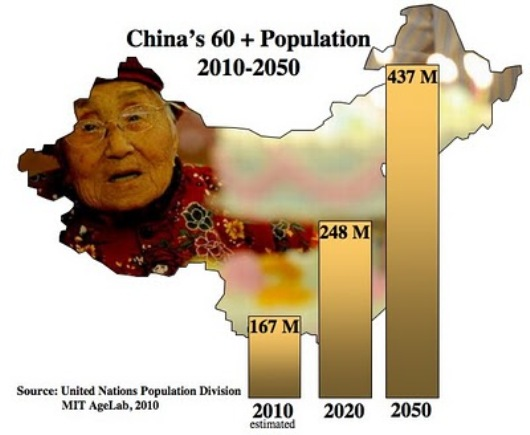 Chinas_Aging_Population