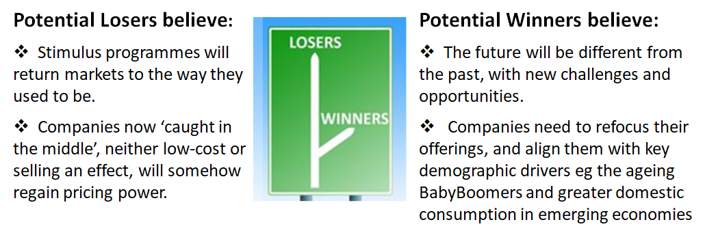 Paradigm shifts create Winners and Losers