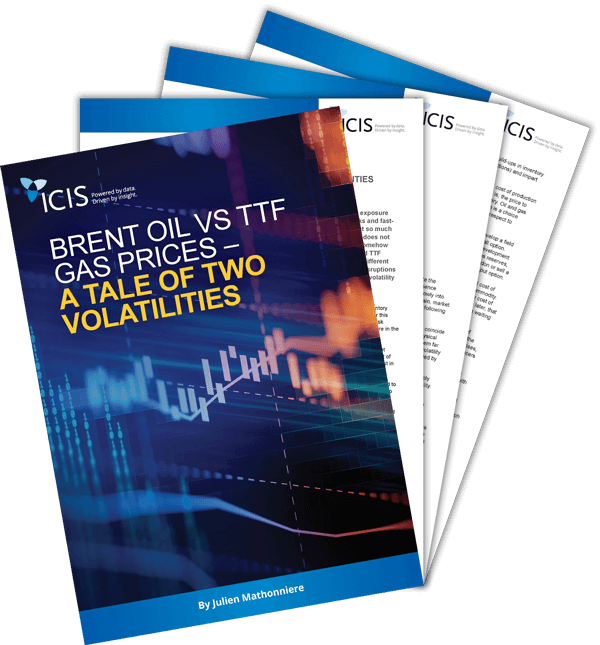 Brent Oil vs TTF Gas Prices – A Tale of Two Volatilities