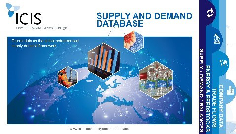 supply and demand database