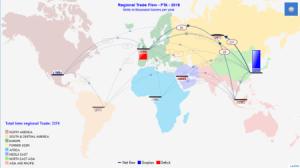 regional-trade-flow-pta