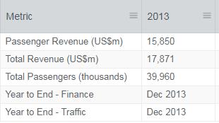 Traffic & Finance