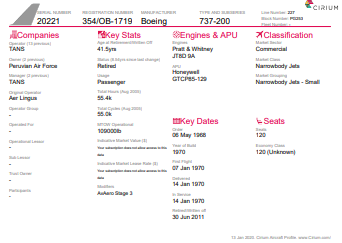PDF aircraft profile thumbnail