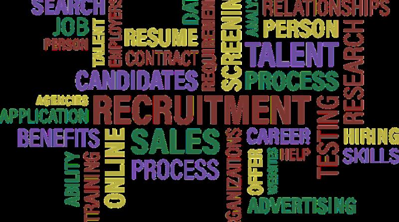 recruitment wordcloud