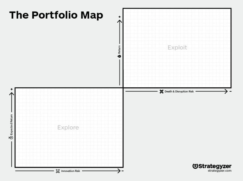 Portfolio Map from Stratygyzer