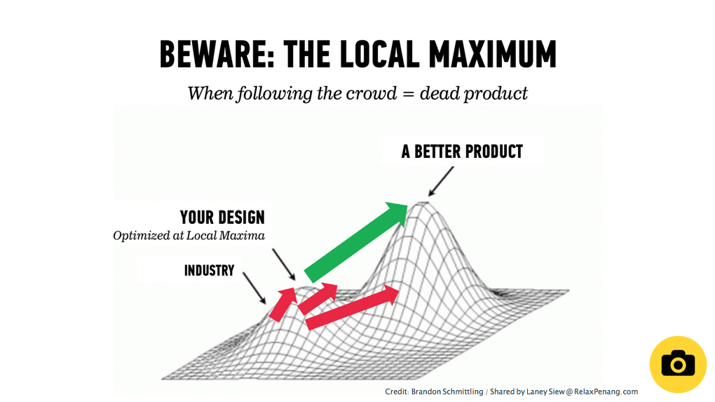 A chart showing of the dangers involved in iterating towards a local maxima.