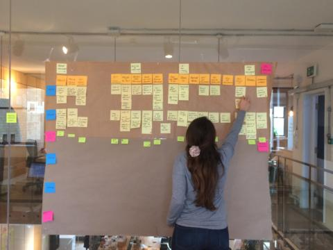 An experience map of post its on brown papare