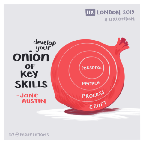 UX London Jane Austin Onion of key skills