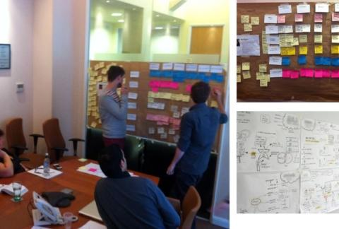 A montage of images showing people collaborating with post-it notes and sketches.