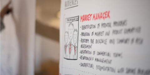 sketches of the investment bank's users