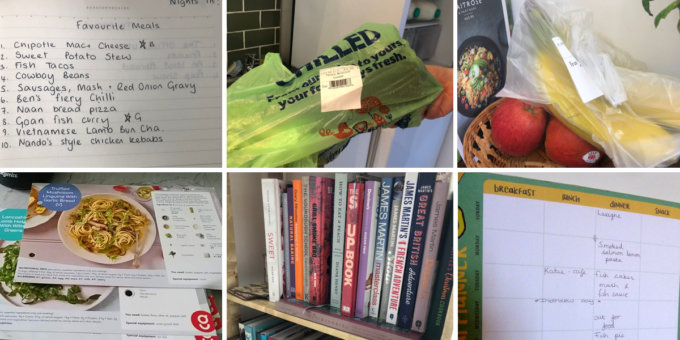 Images from the diary study of grocery activities