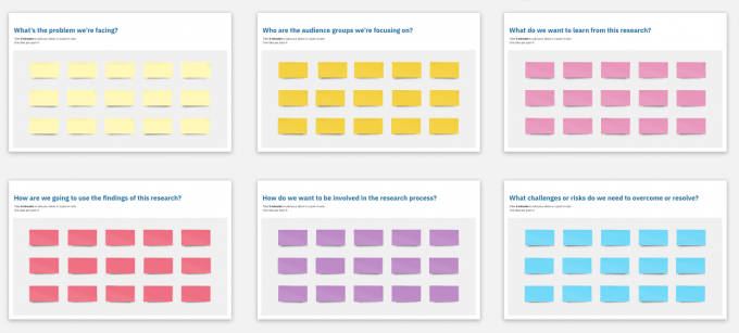 Stakeholder research Miro board template with a number of questions and post its to capture responses