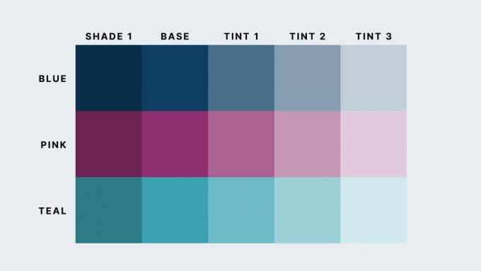 Colour principles chart