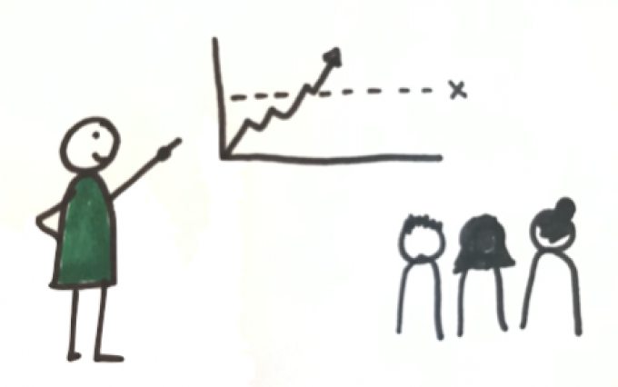 A sketch showing a person and team in front of a chart