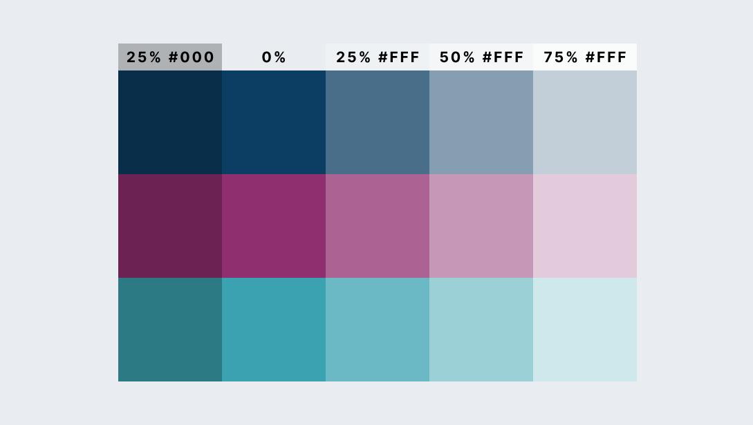 Colour function grid