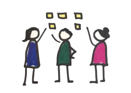 Sketch of three people having a retro using post its on a wall