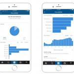 Perfil de empresa, la nueva utilidad de Instagram