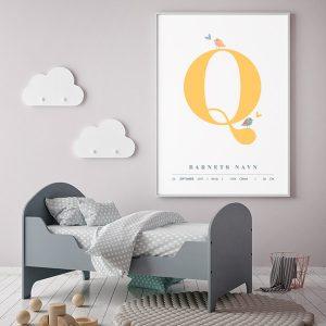 Fødselsplakat Q