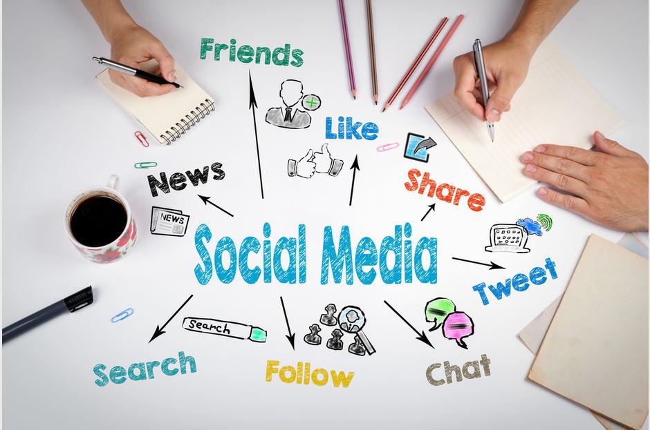 Social Media im Handwerk