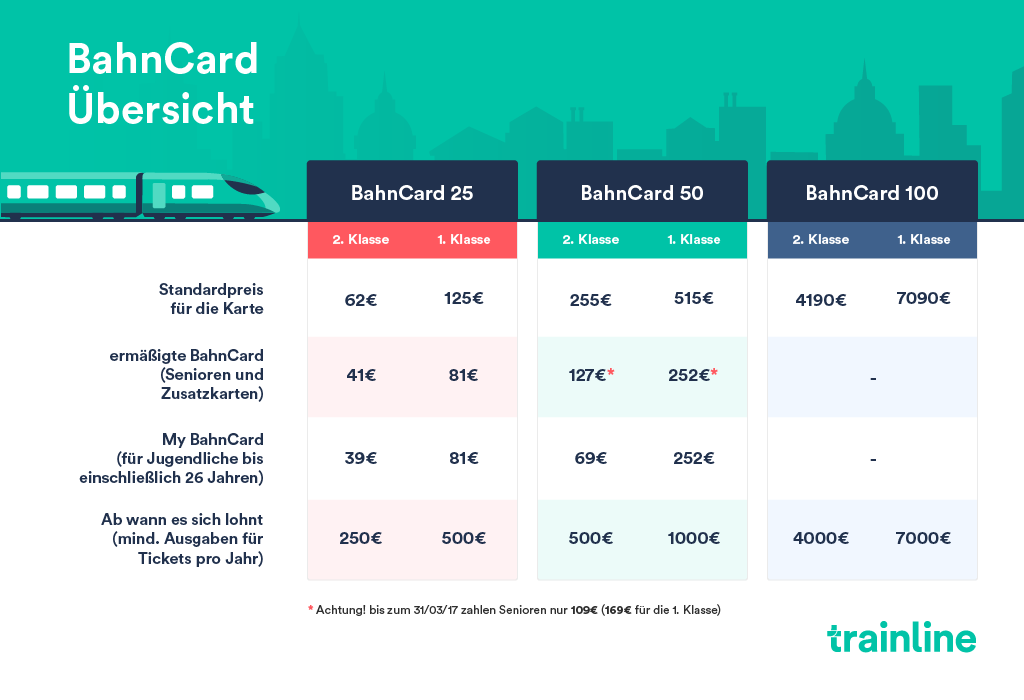 Trau Dich Partnervermittlung Tirol