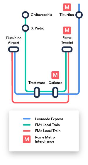 carte des trains de Rome
