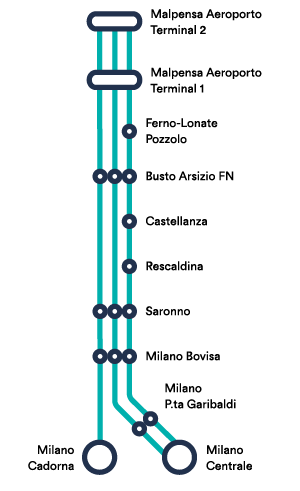 Milan Airport Transfers by Train Map
