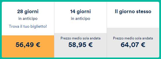 prezzi biglietti treno roma milano