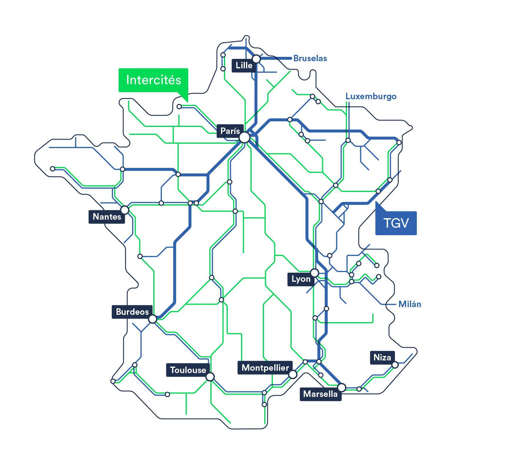 Mapa en tren de