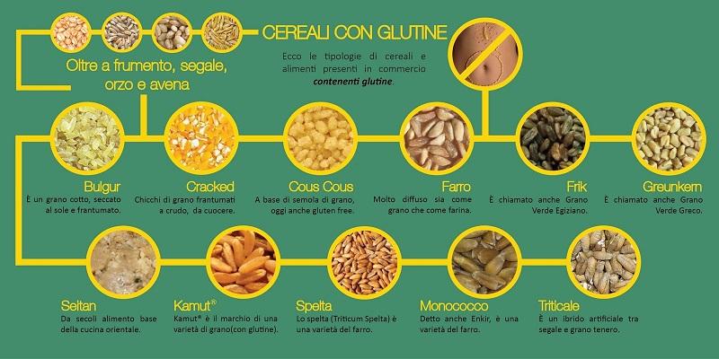 cliomakeup-ricette-senza-glutine-4-cereali