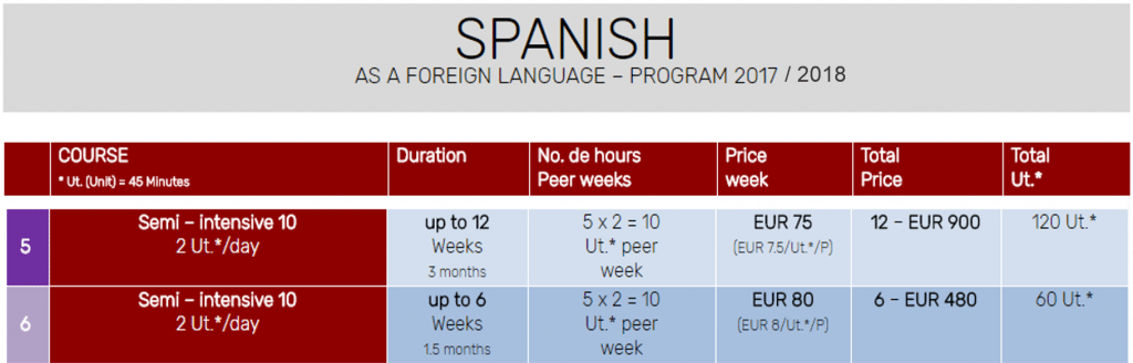 Spanish Semi-intensive