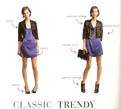 Who What Wear : Classic vs Trendy