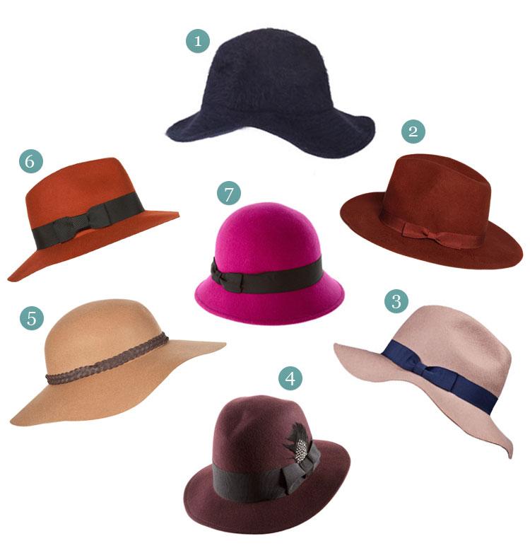 Chapéus há muitos | Tendências