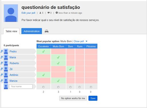 Visualização das respostas do questionário