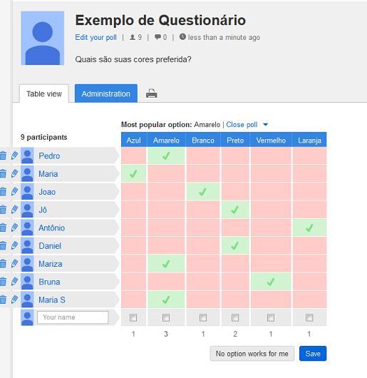 Tabela com as respostas do questionário