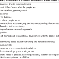 Table 6: Community development practices collected in South Africa (Westoby 2014).