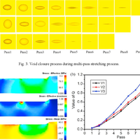 Numerical simulation of different    preview & related info
