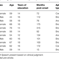 Inner speech deficits in people w    preview & related info
