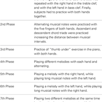 Effects of music learning and pia    preview & related info | Mendeley