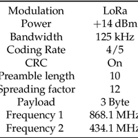 Lora mobile-to-base-station chann    preview & related info