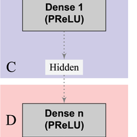 Supervised deep learning embeddin    preview & related info | Mendeley