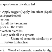 WordNet and cosine similarity bas    preview & related info | Mendeley
