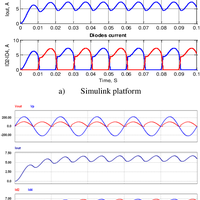 The application of PSIM & Matlab/    preview & related info | Mendeley